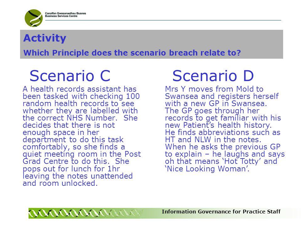 Scenario C Scenario D Activity
