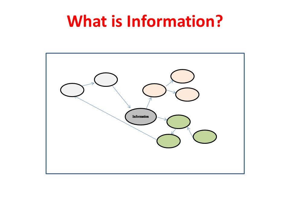 What is Information Information