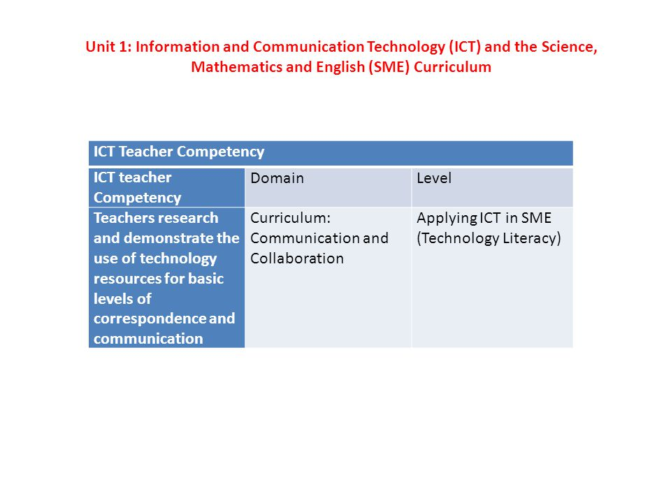 Unit 1: Information and Communication Technology (ICT) and the Science, Mathematics and English (SME) Curriculum