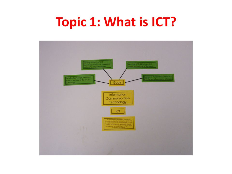 Topic 1: What is ICT