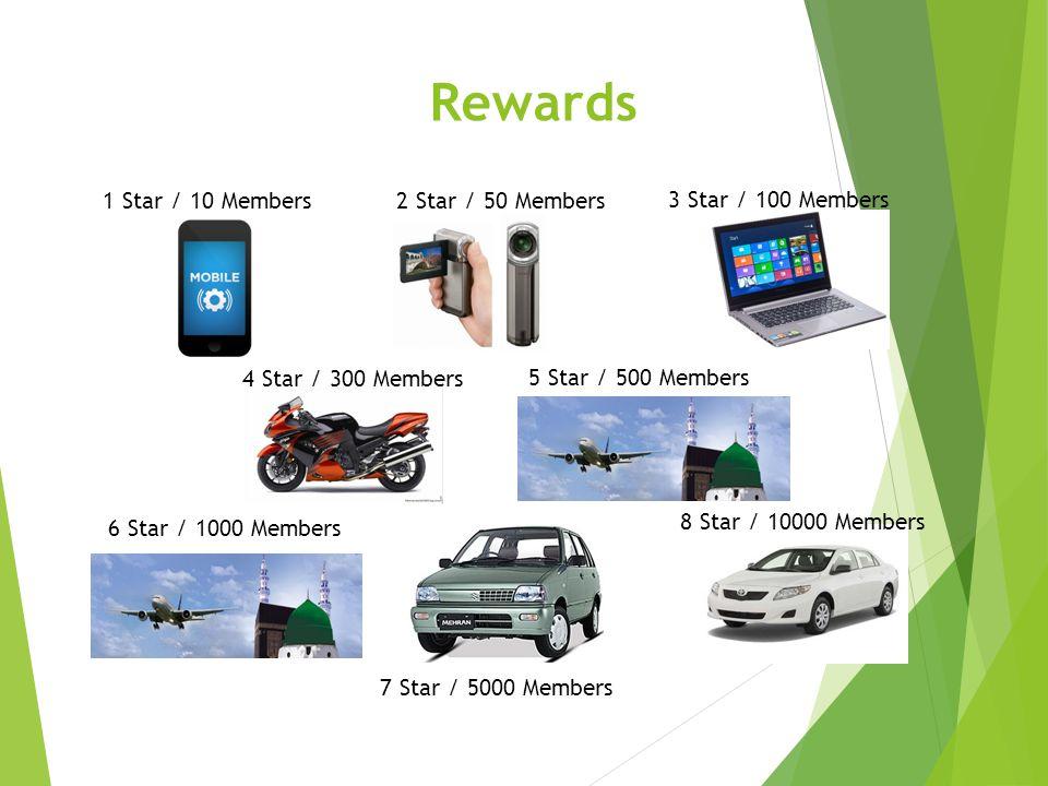 Rewards 1 Star / 10 Members 2 Star / 50 Members 3 Star / 100 Members