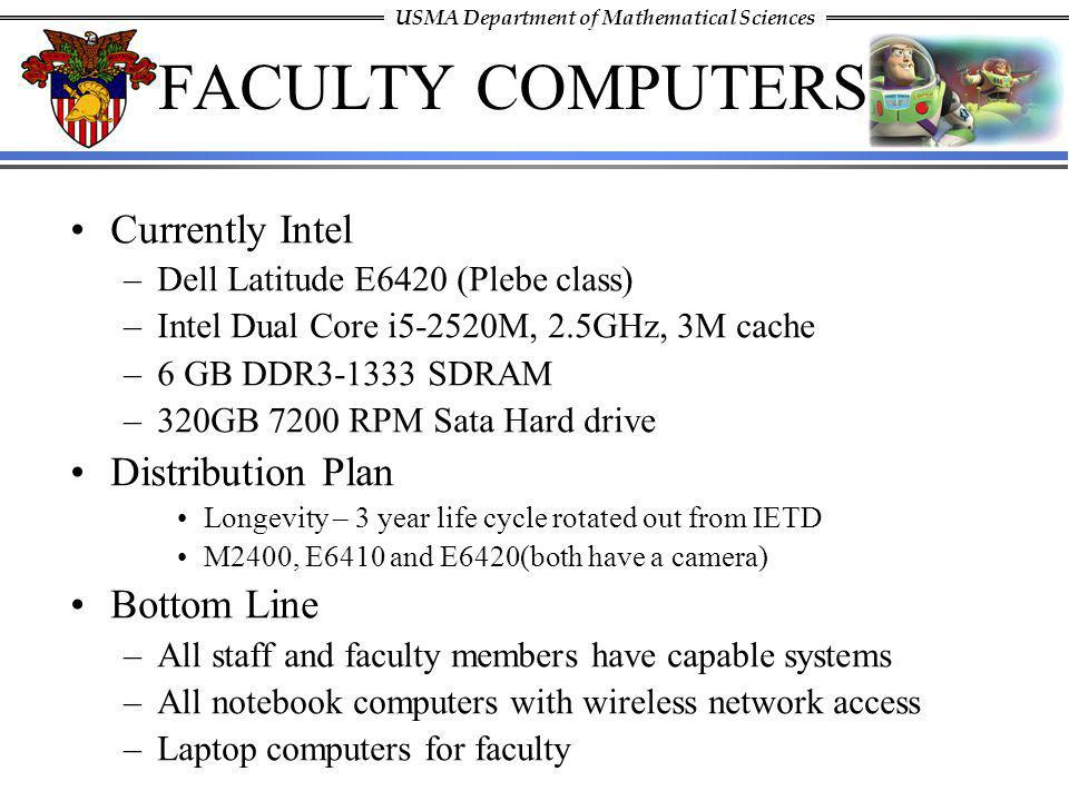 FACULTY COMPUTERS Currently Intel Distribution Plan Bottom Line