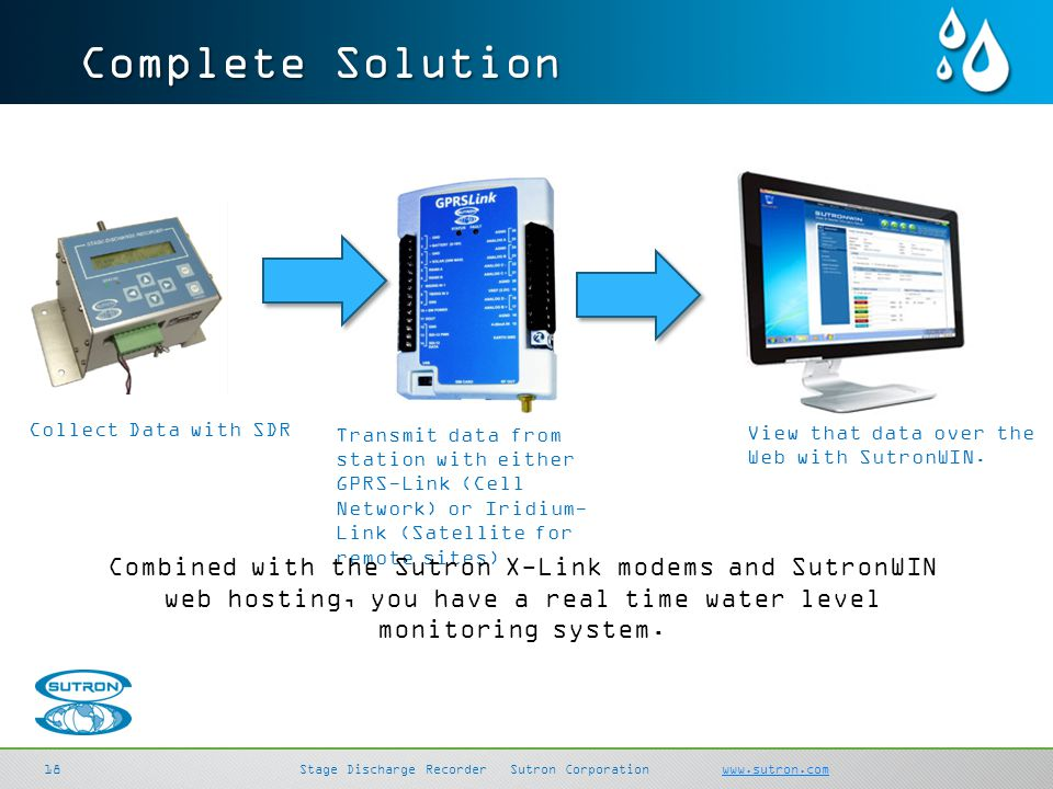 Complete Solution Collect Data with SDR.