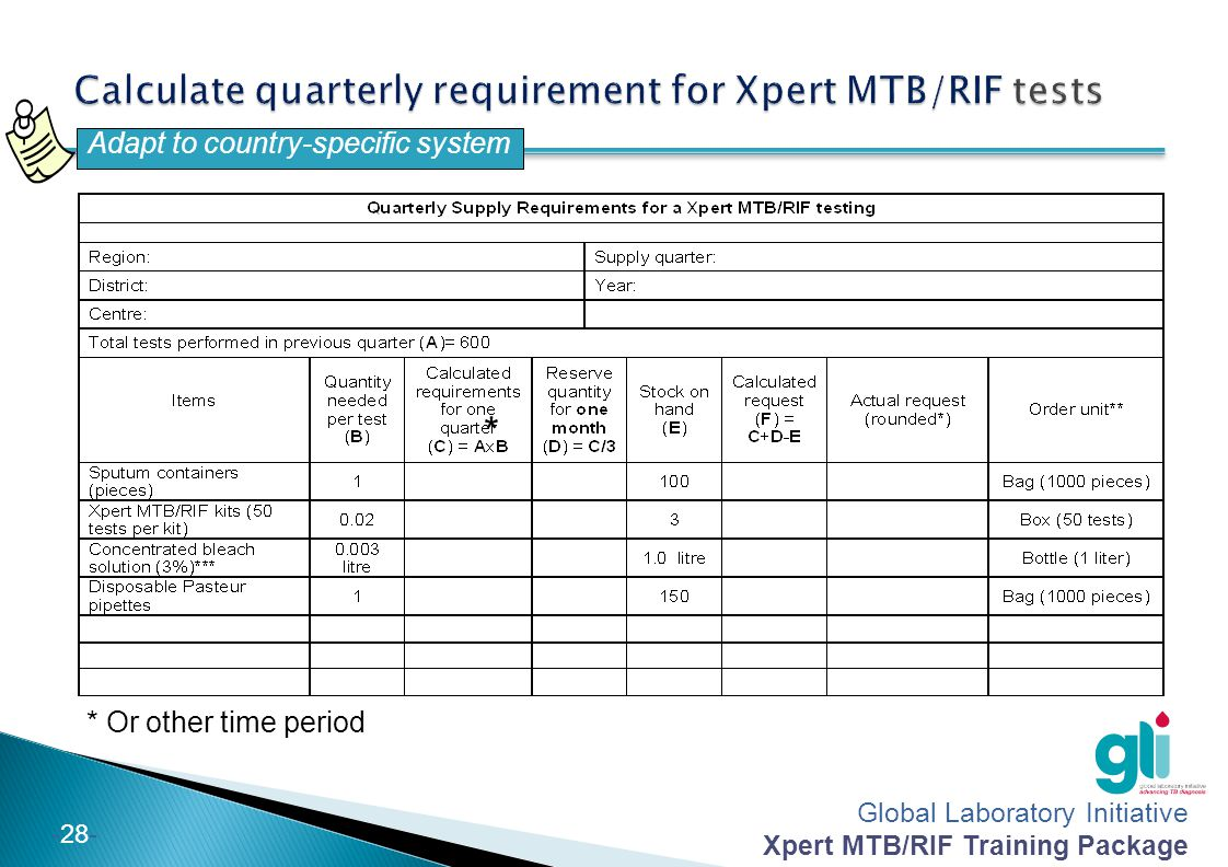 Calculate quarterly requirement for Xpert MTB/RIF tests