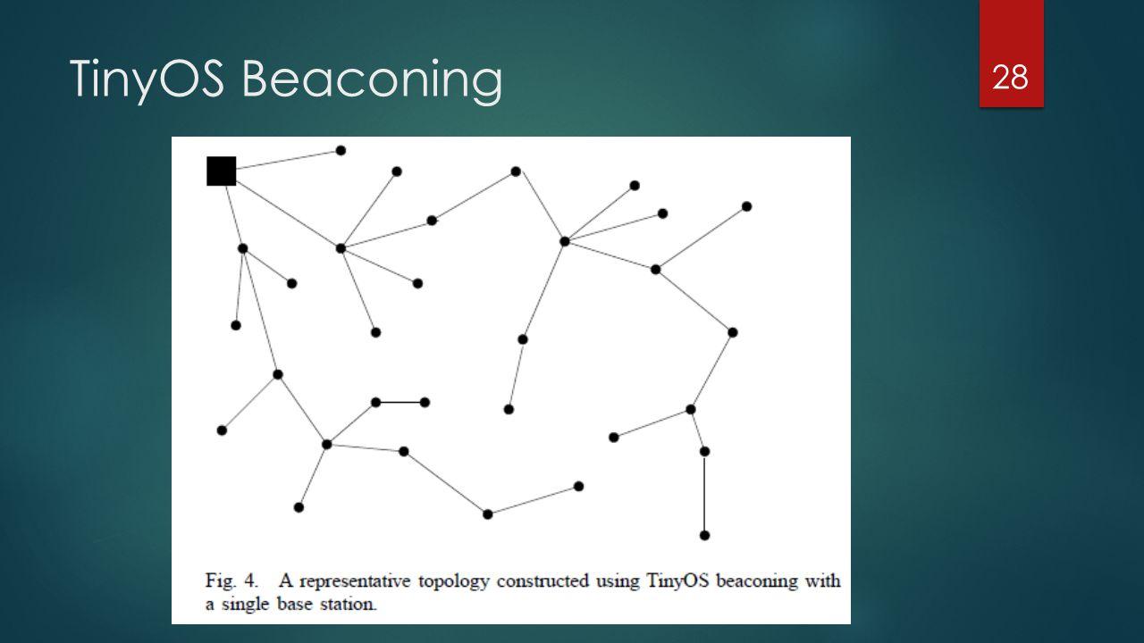 TinyOS Beaconing