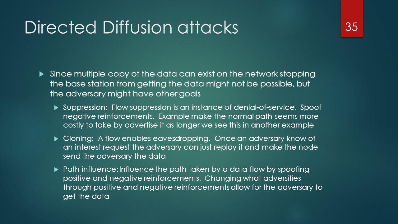 Directed Diffusion attacks