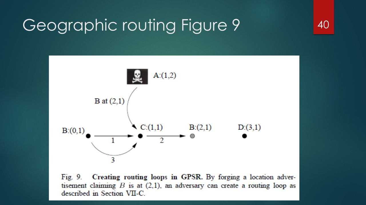 Geographic routing Figure 9
