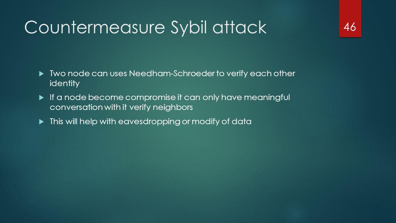 Countermeasure Sybil attack