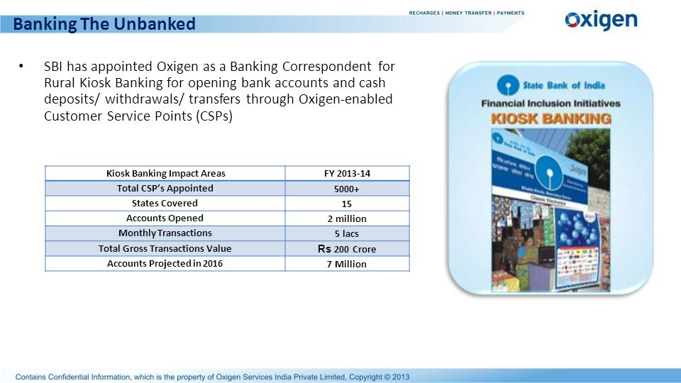 Kiosk Banking Impact Areas Total Gross Transactions Value
