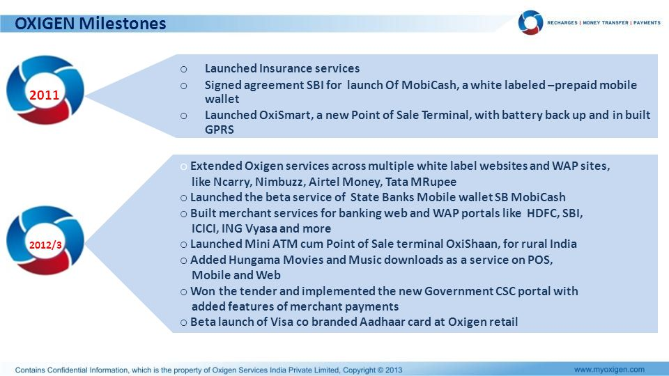 OXIGEN Milestones 2011 Launched Insurance services