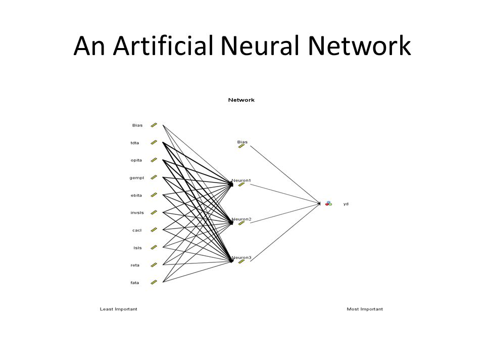 An Artificial Neural Network