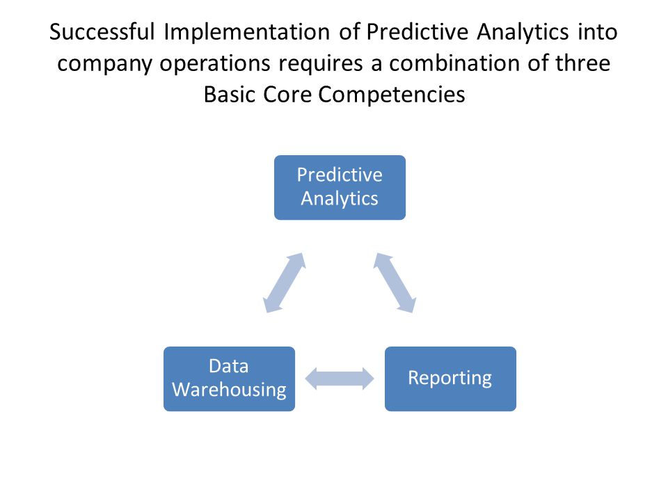 Successful Implementation of Predictive Analytics into company operations requires a combination of three Basic Core Competencies