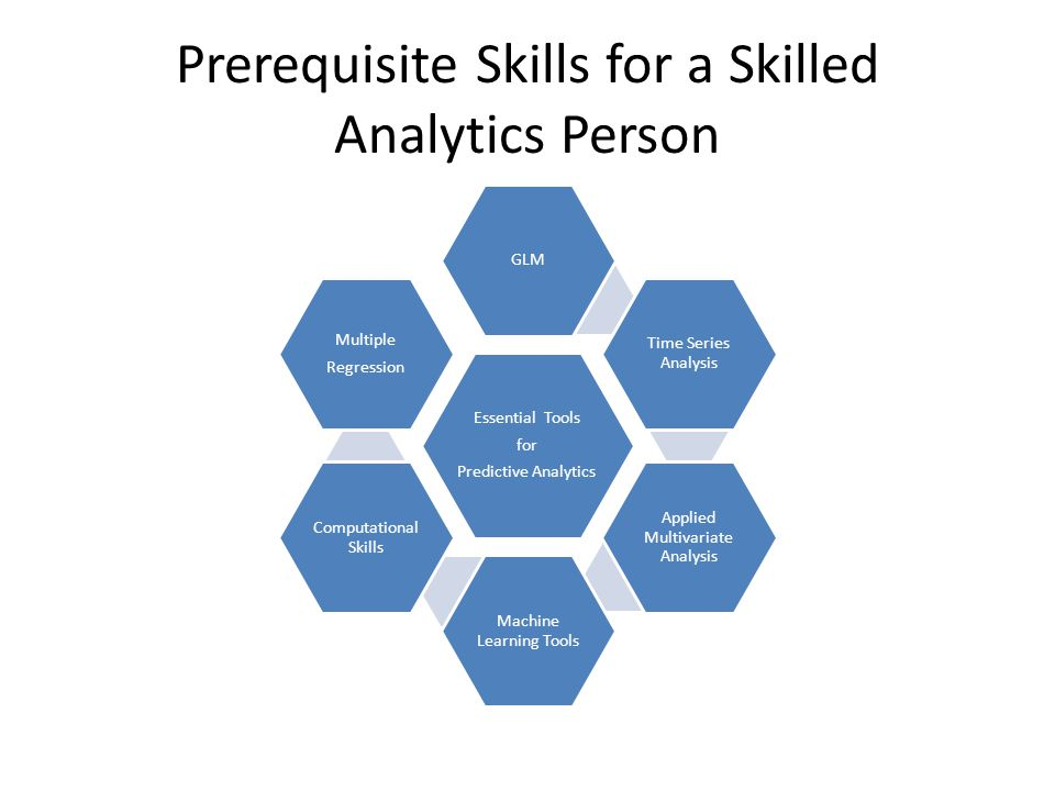 Prerequisite Skills for a Skilled Analytics Person
