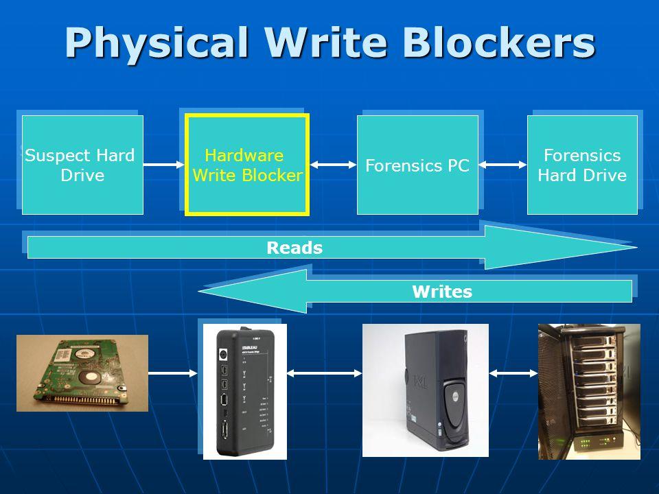 Physical Write Blockers