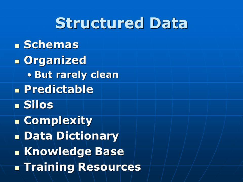 Structured Data Schemas Organized Predictable Silos Complexity