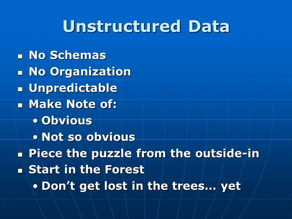 Unstructured Data No Schemas No Organization Unpredictable