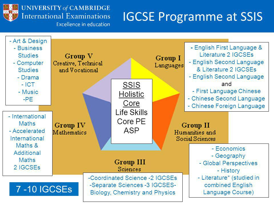 IGCSE Programme at SSIS