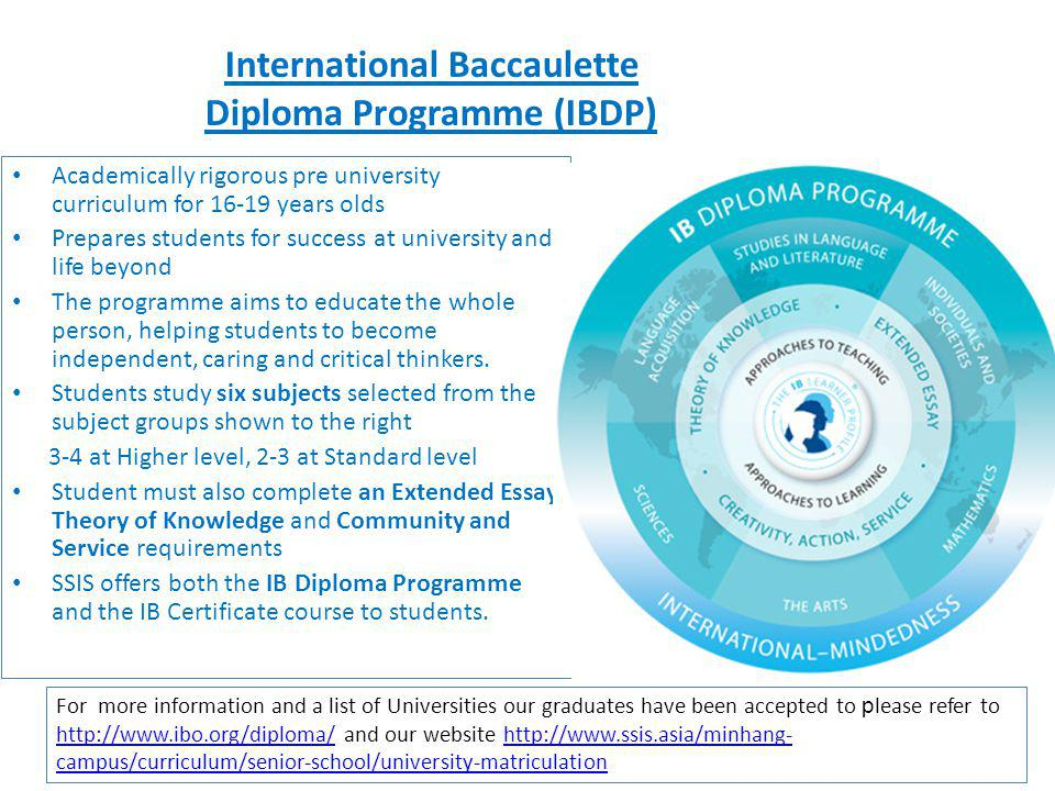 International Baccaulette Diploma Programme (IBDP)