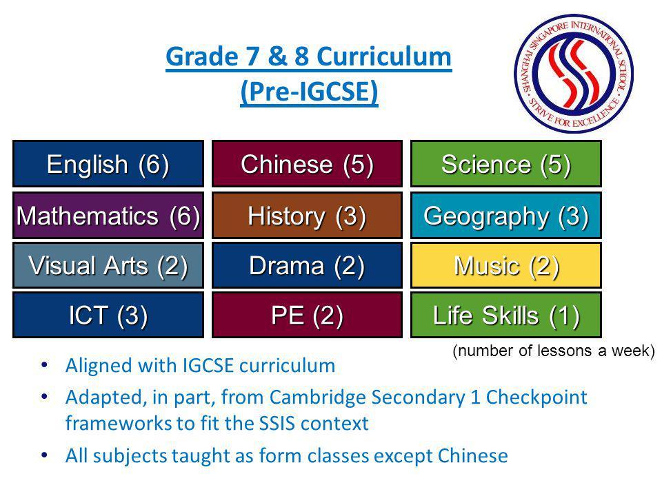 Grade 7 & 8 Curriculum (Pre-IGCSE)