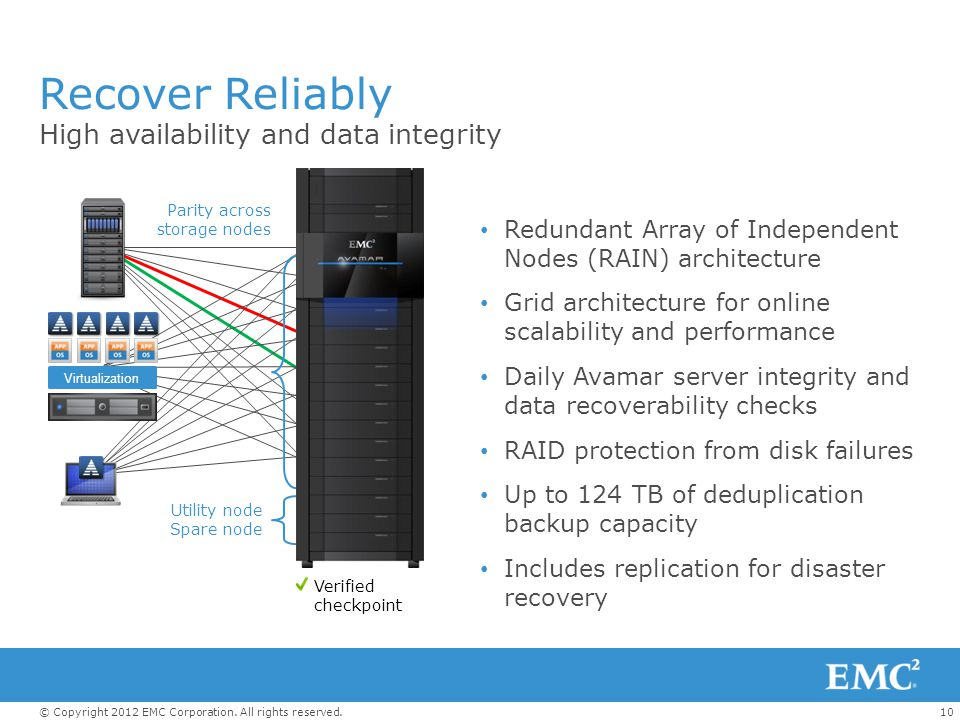 Recover Reliably High availability and data integrity