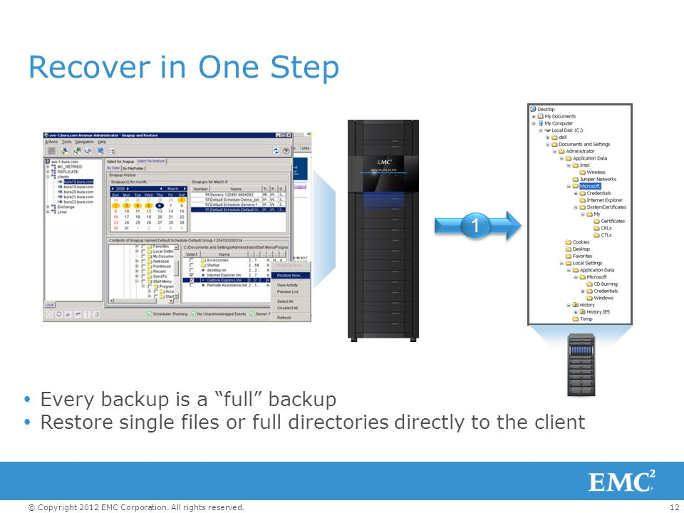 Recover in One Step 1 Every backup is a full backup