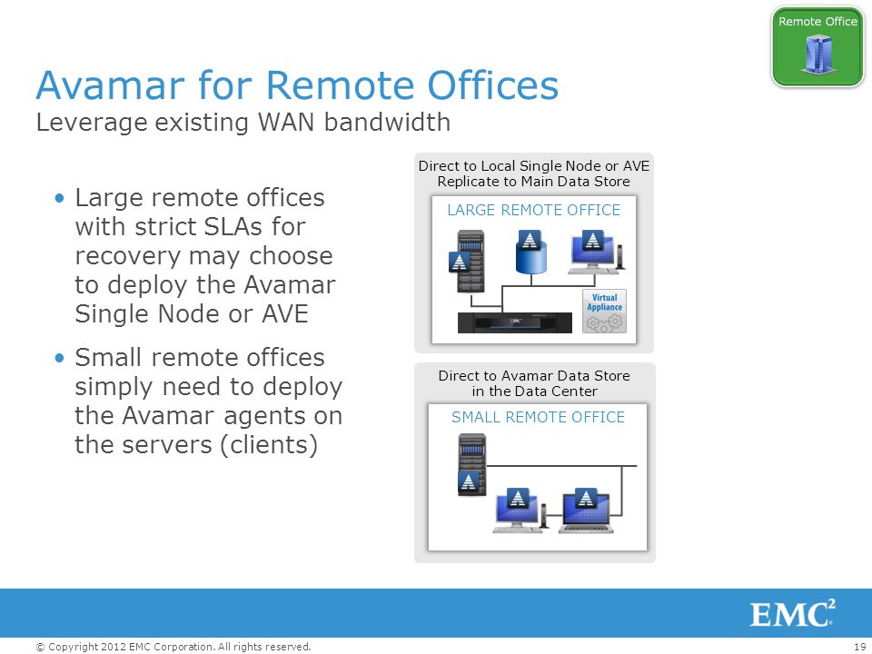 Avamar for Remote Offices