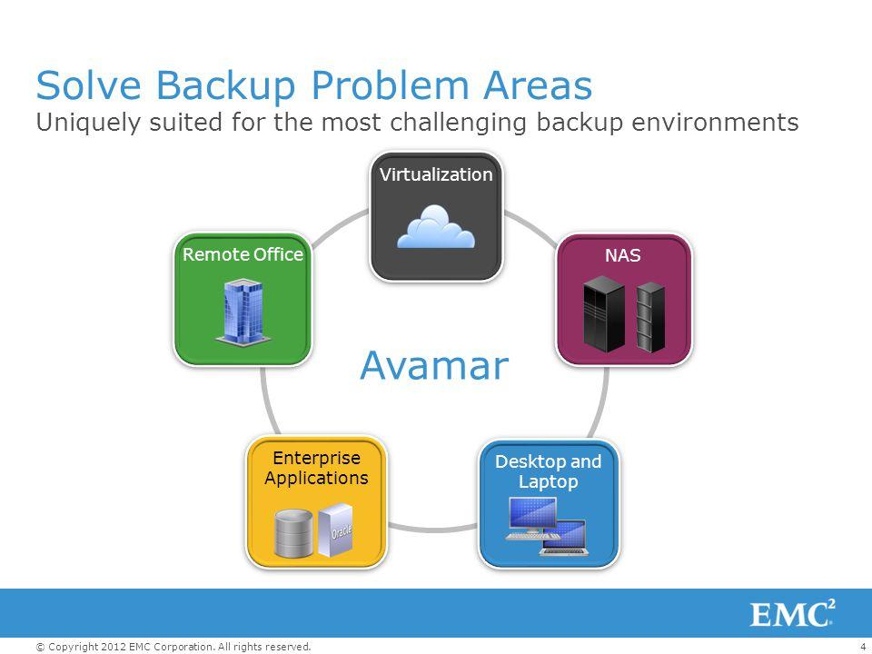 Solve Backup Problem Areas