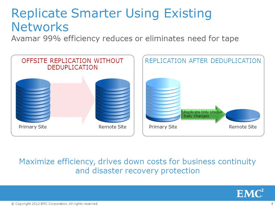 Replicate Smarter Using Existing Networks