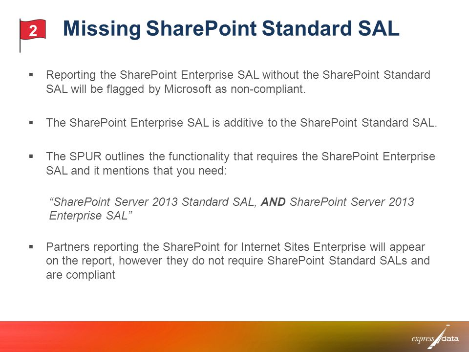 Missing SharePoint Standard SAL