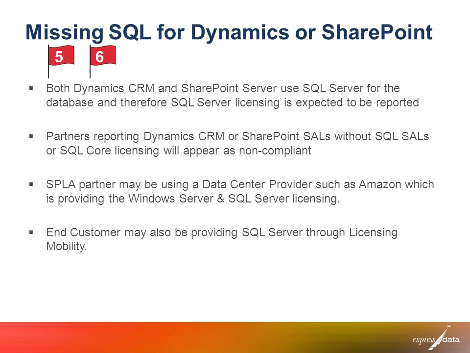 Missing SQL for Dynamics or SharePoint