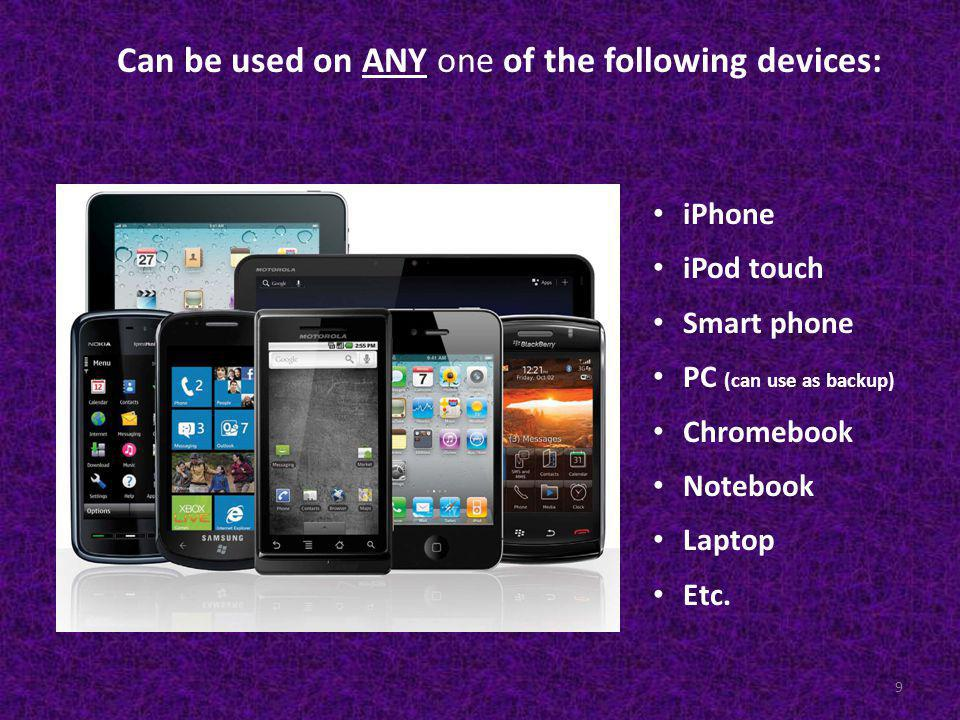 Can be used on ANY one of the following devices: