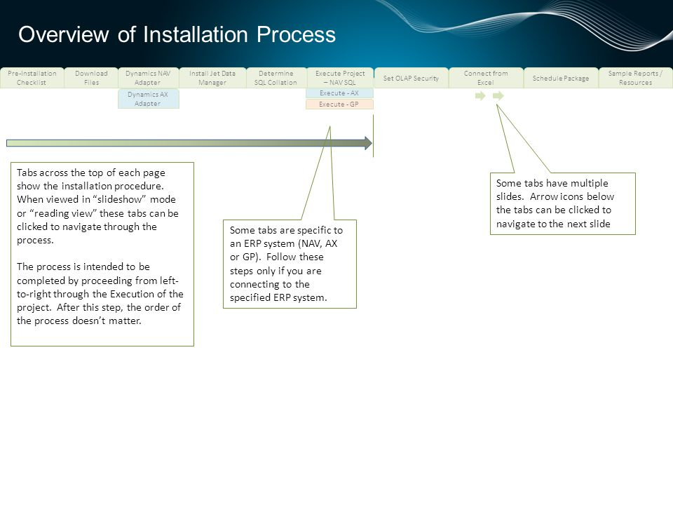 Overview of Installation Process