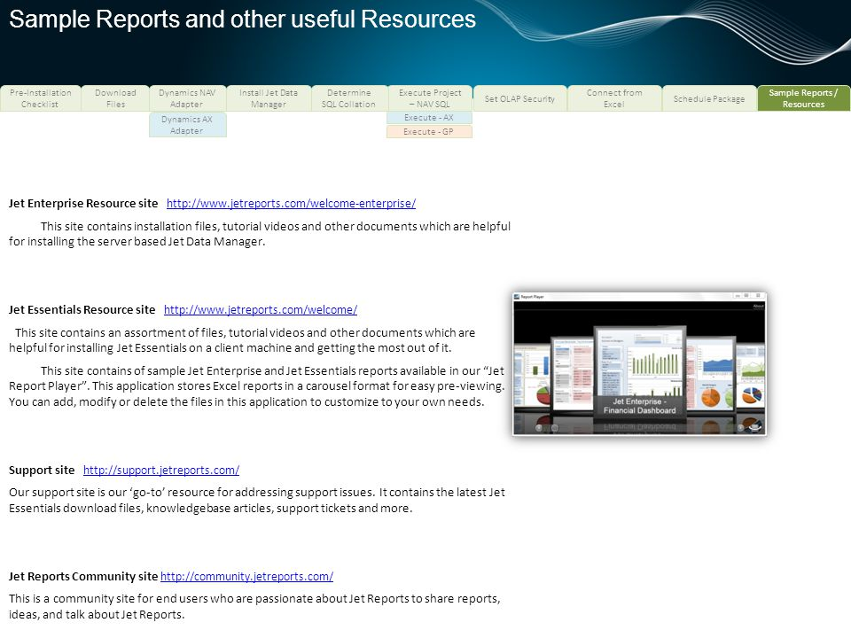 Sample Reports and other useful Resources