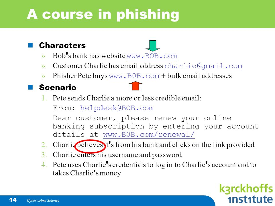 A course in phishing Characters Bob's bank has website www.BOB.com