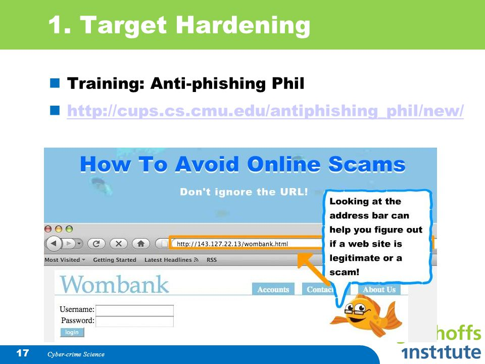 1. Target Hardening Training: Anti-phishing Phil