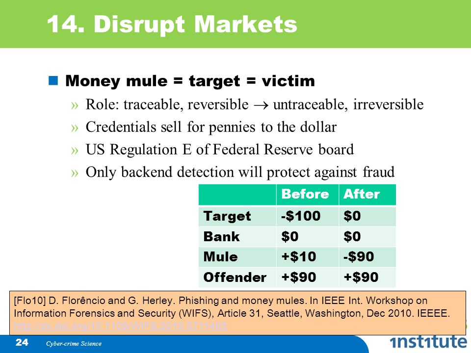 14. Disrupt Markets Money mule = target = victim