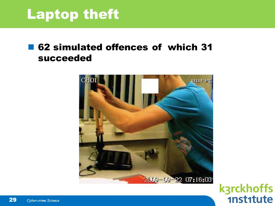 Laptop theft 62 simulated offences of which 31 succeeded