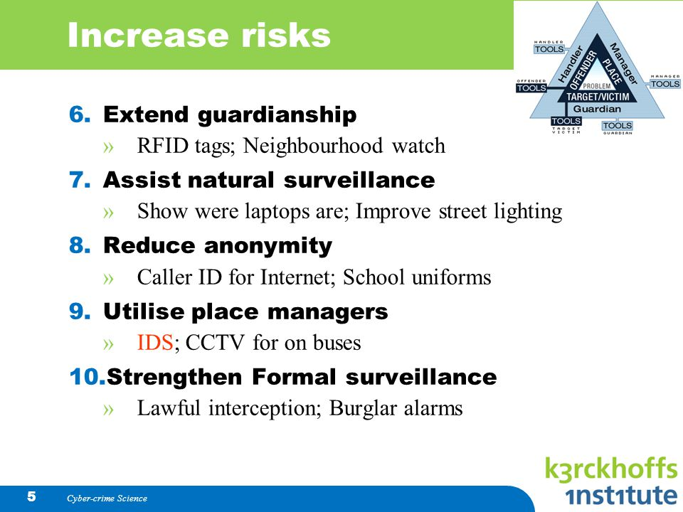 Increase risks Extend guardianship RFID tags; Neighbourhood watch