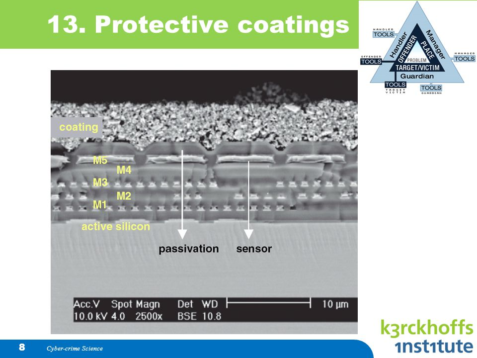 13. Protective coatings Cyber-crime Science