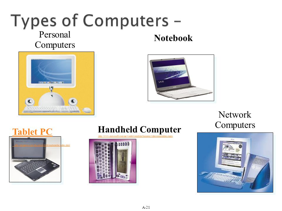 Types of Computers – Personal Notebook Computers Network Computers