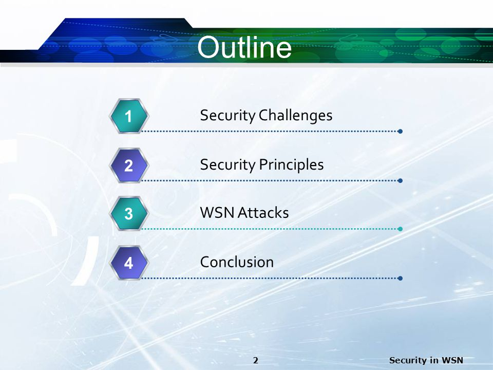 Outline 1 Security Challenges 2 Security Principles 3 WSN Attacks 4