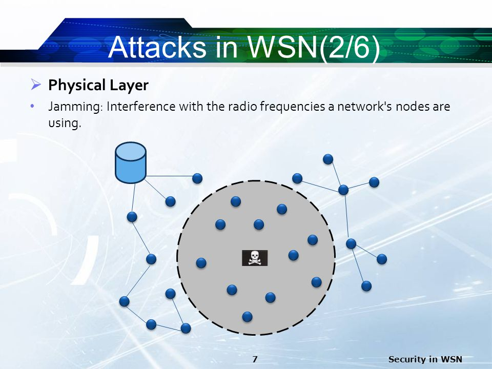Attacks in WSN(2/6) Physical Layer