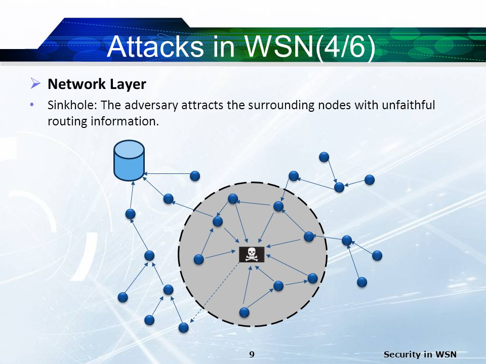 Attacks in WSN(4/6) Network Layer