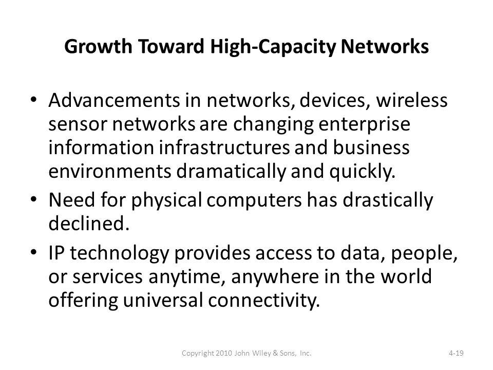 Growth Toward High-Capacity Networks