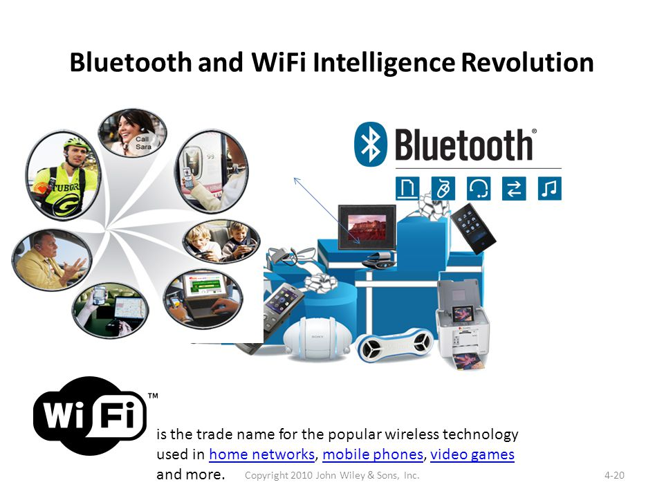 Bluetooth and WiFi Intelligence Revolution