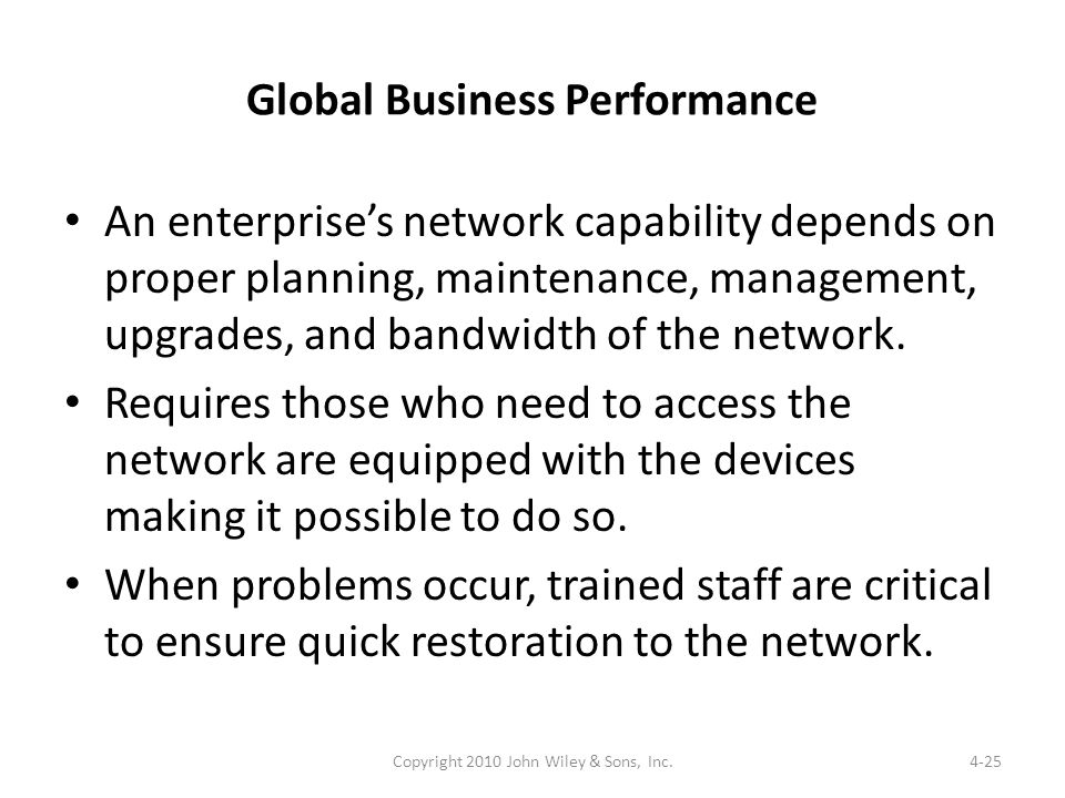 Global Business Performance