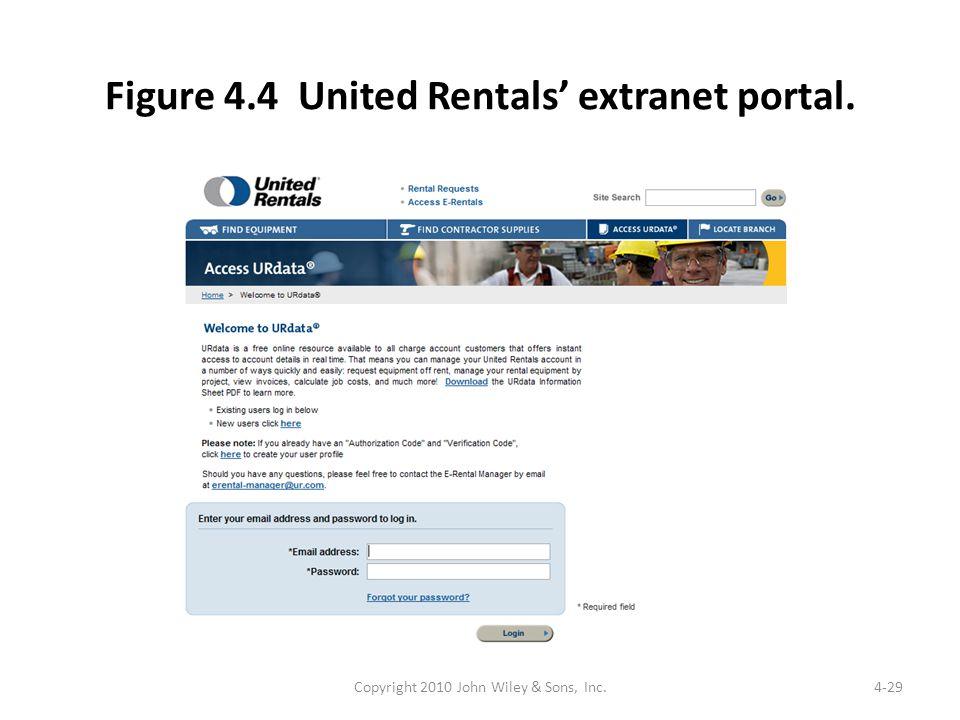 Figure 4.4 United Rentals' extranet portal.