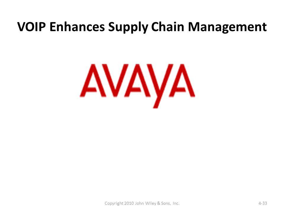 VOIP Enhances Supply Chain Management