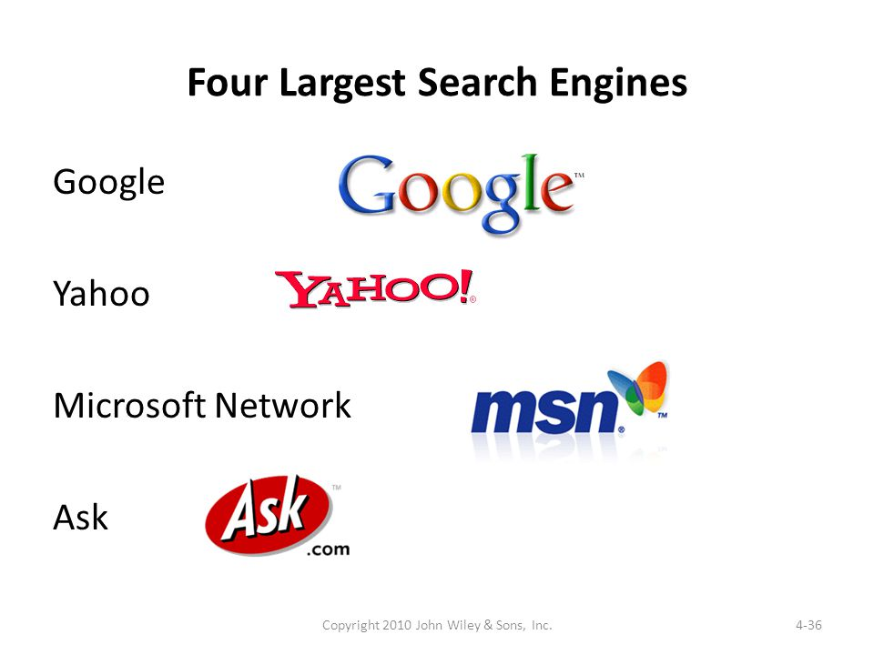 Four Largest Search Engines