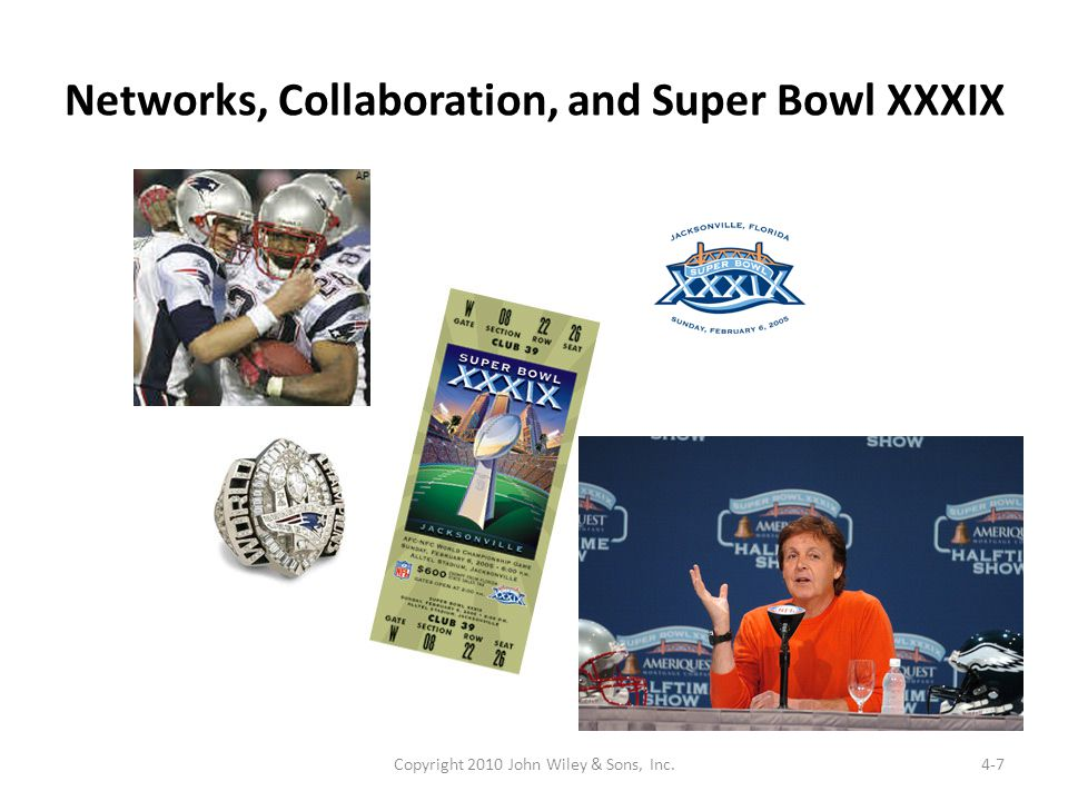 Networks, Collaboration, and Super Bowl XXXIX